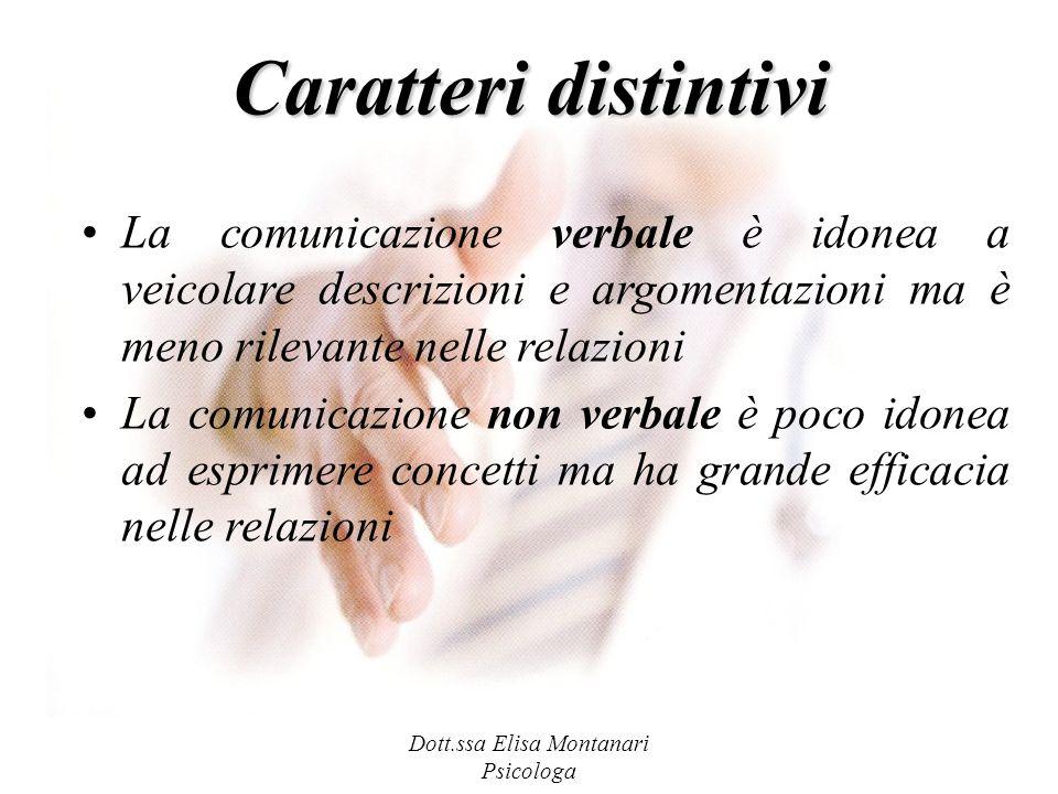 Dott.ssa Elisa Montanari Psicologa Caratteri distintivi La comunicazione verbale è idonea a veicolare descrizioni e argomentazioni ma è meno rilevante