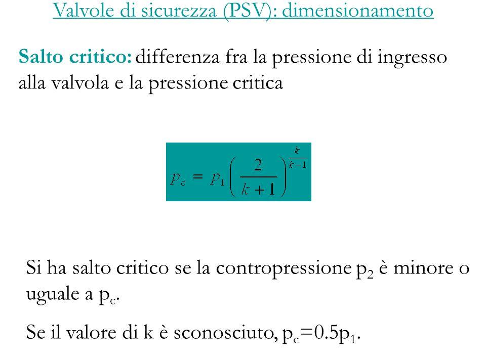 Valvole di sicurezza (PSV): dimensionamento Salto critico: differenza fra la pressione di ingresso alla valvola e la pressione critica Si ha salto critico se la contropressione p 2 è minore o uguale a p c.