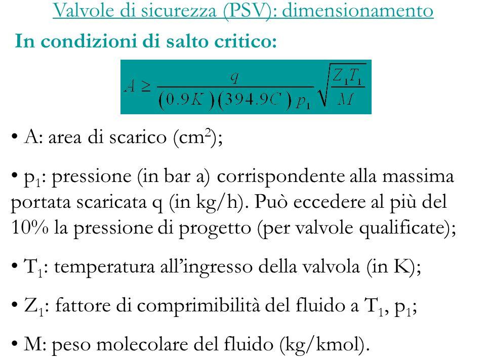 Valvole di sicurezza (PSV): dimensionamento In condizioni di salto critico: A: area di scarico (cm 2 ); p 1 : pressione (in bar a) corrispondente alla massima portata scaricata q (in kg/h).
