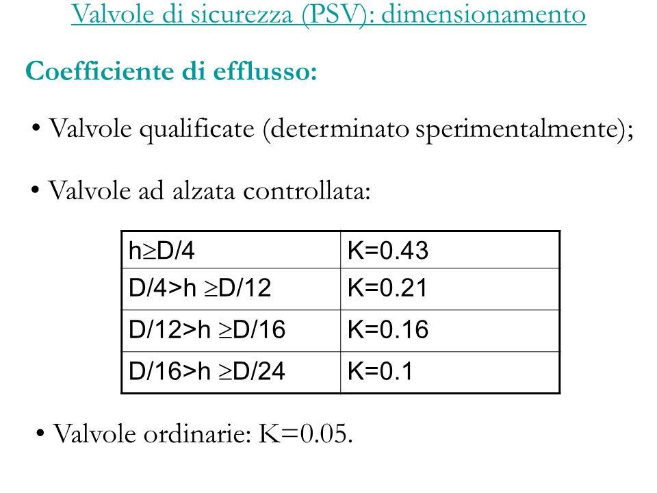 Valvole di sicurezza (PSV): dimensionamento Coefficiente di efflusso: Valvole ad alzata controllata: h D/4 K=0.43 D/4>h D/12 K=0.21 D/12>h D/16 K=0.16 D/16>h D/24 K=0.1 Valvole ordinarie: K=0.05.