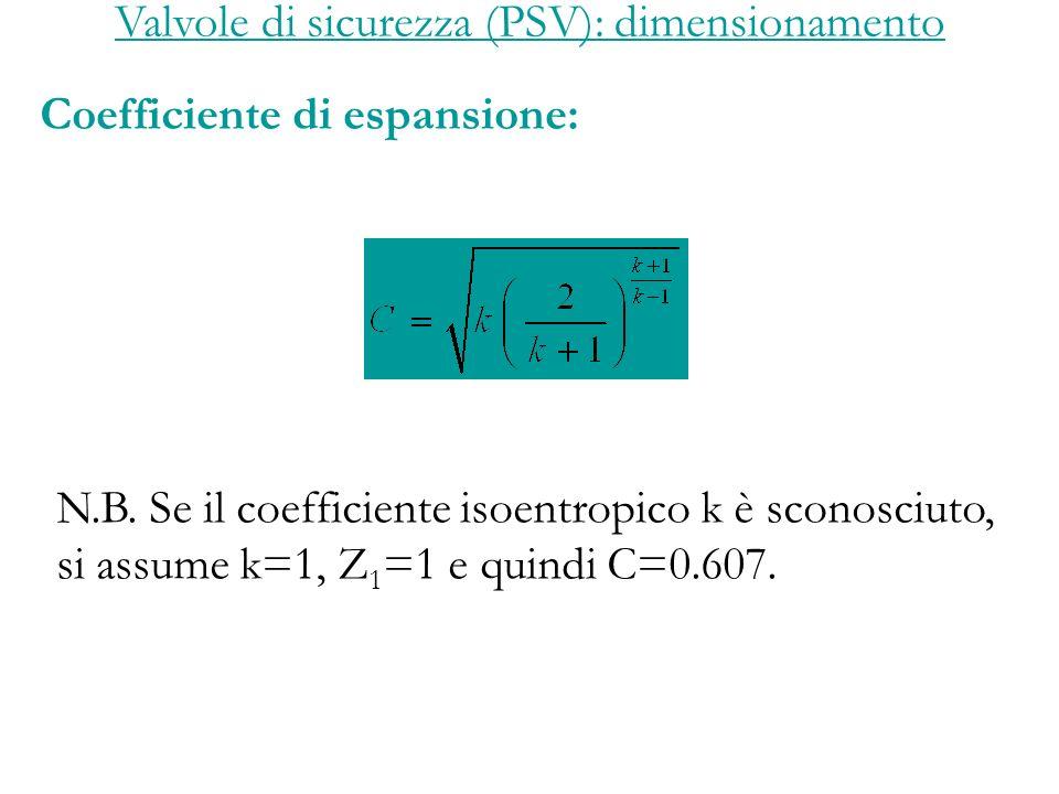 Valvole di sicurezza (PSV): dimensionamento Coefficiente di espansione: N.B.