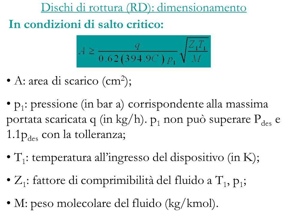 In condizioni di salto critico: Dischi di rottura (RD): dimensionamento A: area di scarico (cm 2 ); p 1 : pressione (in bar a) corrispondente alla massima portata scaricata q (in kg/h).