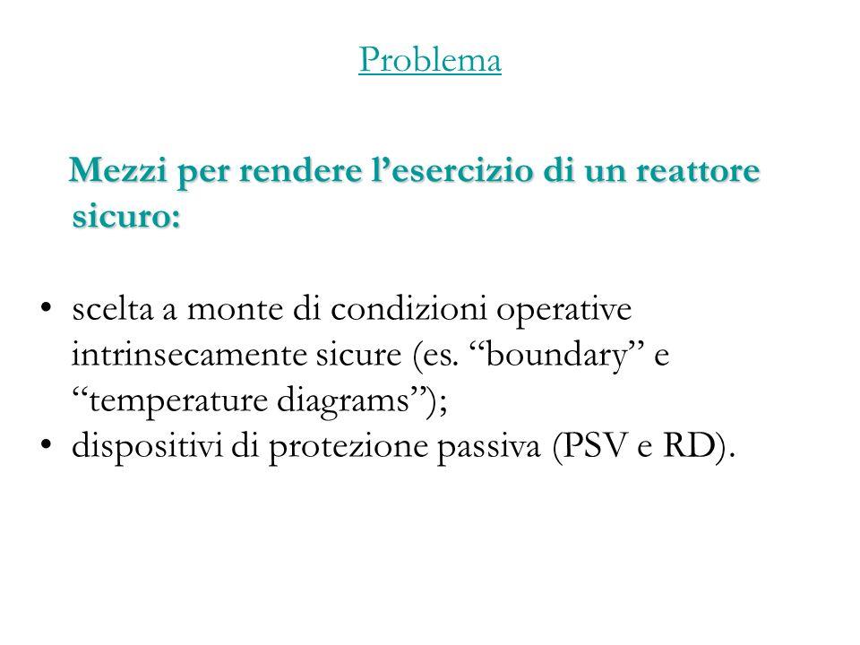 Problema Mezzi per rendere lesercizio di un reattore sicuro: Mezzi per rendere lesercizio di un reattore sicuro: scelta a monte di condizioni operative intrinsecamente sicure (es.