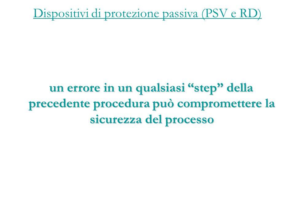 Dispositivi di protezione passiva (PSV e RD) un errore in un qualsiasi step della precedente procedura può compromettere la sicurezza del processo un errore in un qualsiasi step della precedente procedura può compromettere la sicurezza del processo