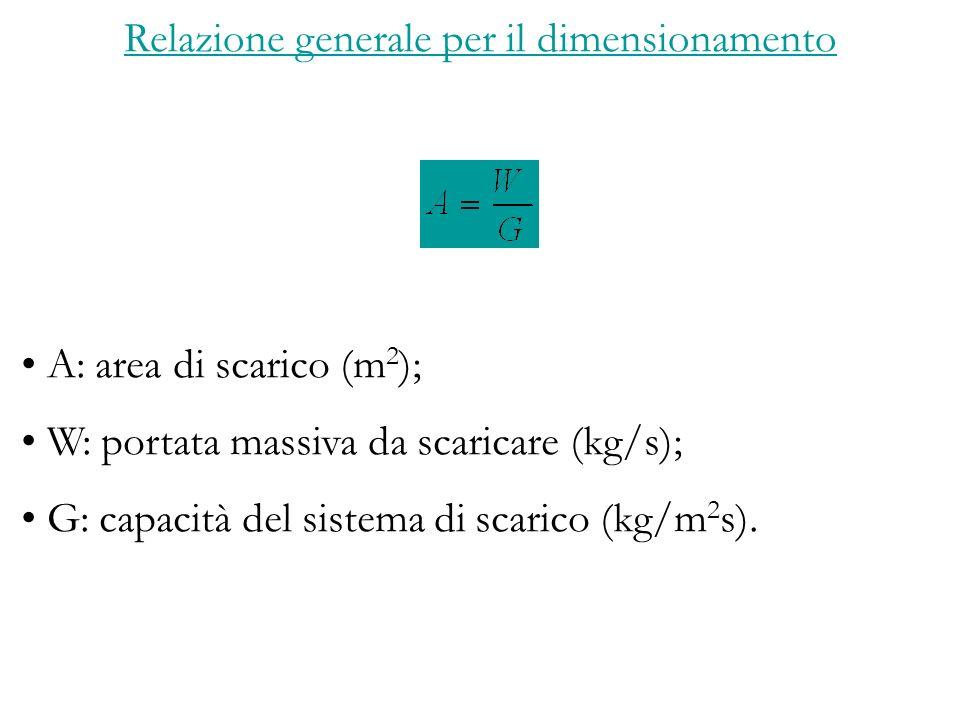 Relazione generale per il dimensionamento A: area di scarico (m 2 ); W: portata massiva da scaricare (kg/s); G: capacità del sistema di scarico (kg/m 2 s).