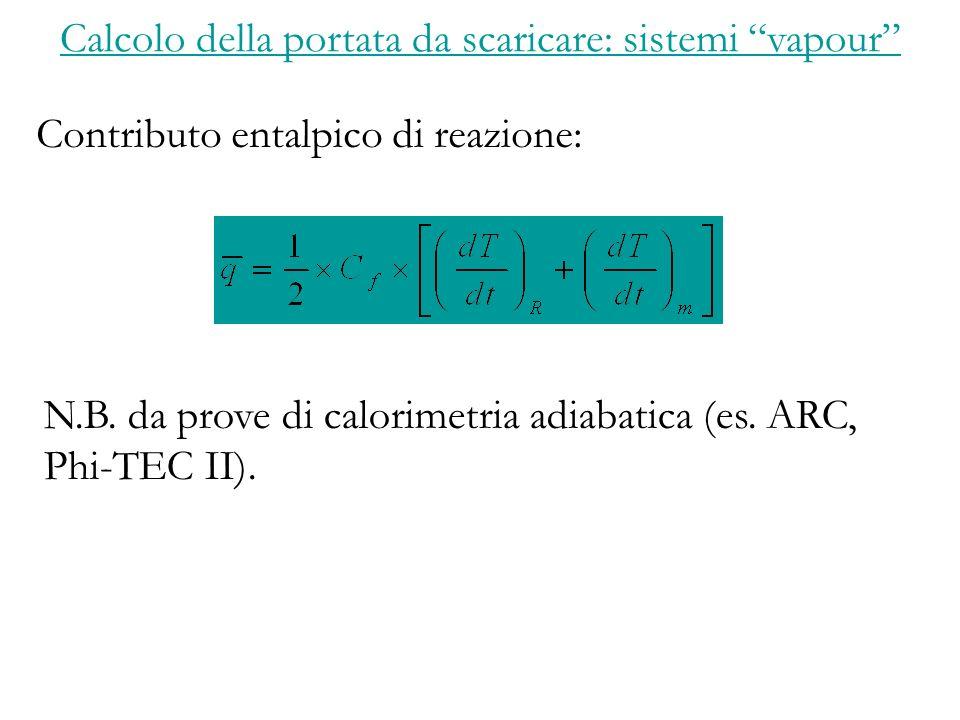 Calcolo della portata da scaricare: sistemi vapour Contributo entalpico di reazione: N.B.