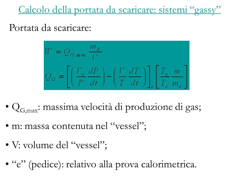 Calcolo della portata da scaricare: sistemi gassy Portata da scaricare: Q G,max : massima velocità di produzione di gas; m: massa contenuta nel vessel; V: volume del vessel; e (pedice): relativo alla prova calorimetrica.