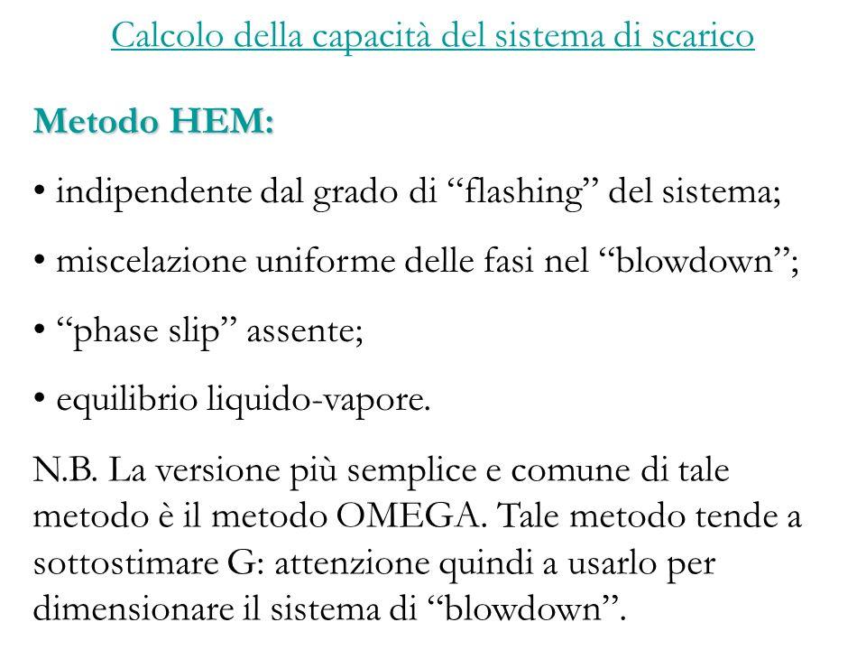 Calcolo della capacità del sistema di scarico Metodo HEM: indipendente dal grado di flashing del sistema; miscelazione uniforme delle fasi nel blowdown; phase slip assente; equilibrio liquido-vapore.
