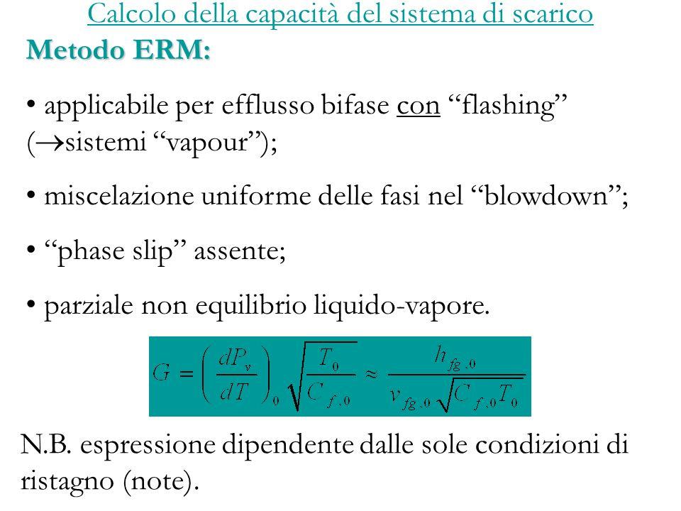 Calcolo della capacità del sistema di scarico Metodo ERM: applicabile per efflusso bifase con flashing ( sistemi vapour); miscelazione uniforme delle fasi nel blowdown; phase slip assente; parziale non equilibrio liquido-vapore.