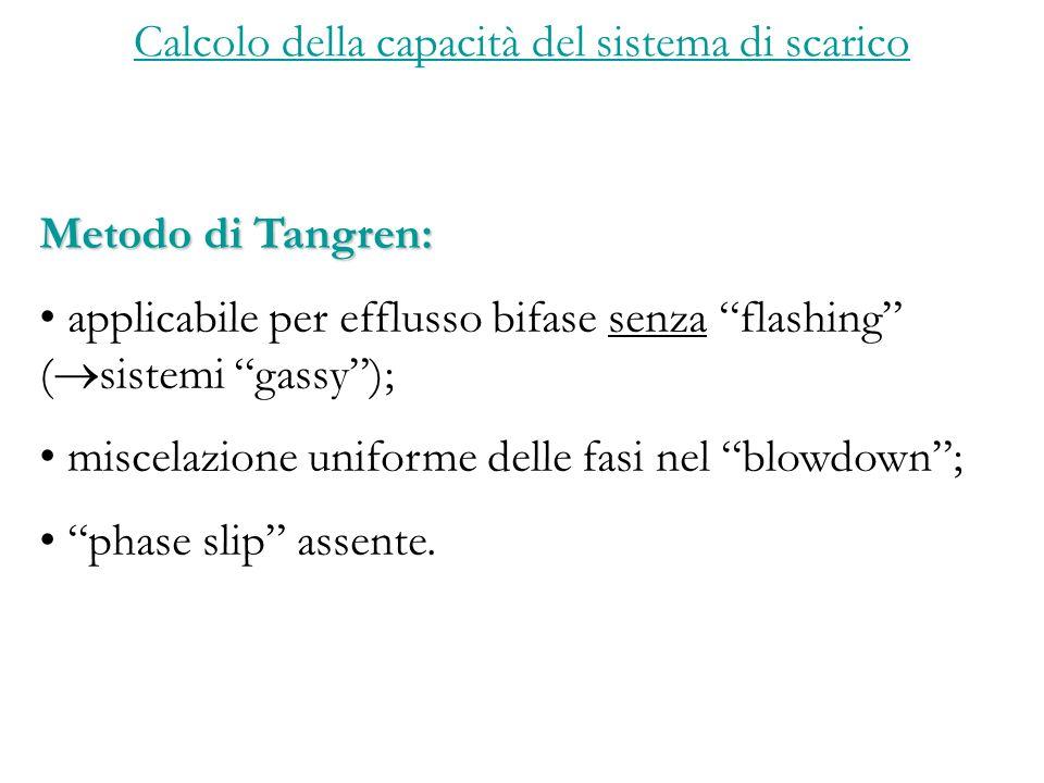 Calcolo della capacità del sistema di scarico Metodo di Tangren: applicabile per efflusso bifase senza flashing ( sistemi gassy); miscelazione uniforme delle fasi nel blowdown; phase slip assente.