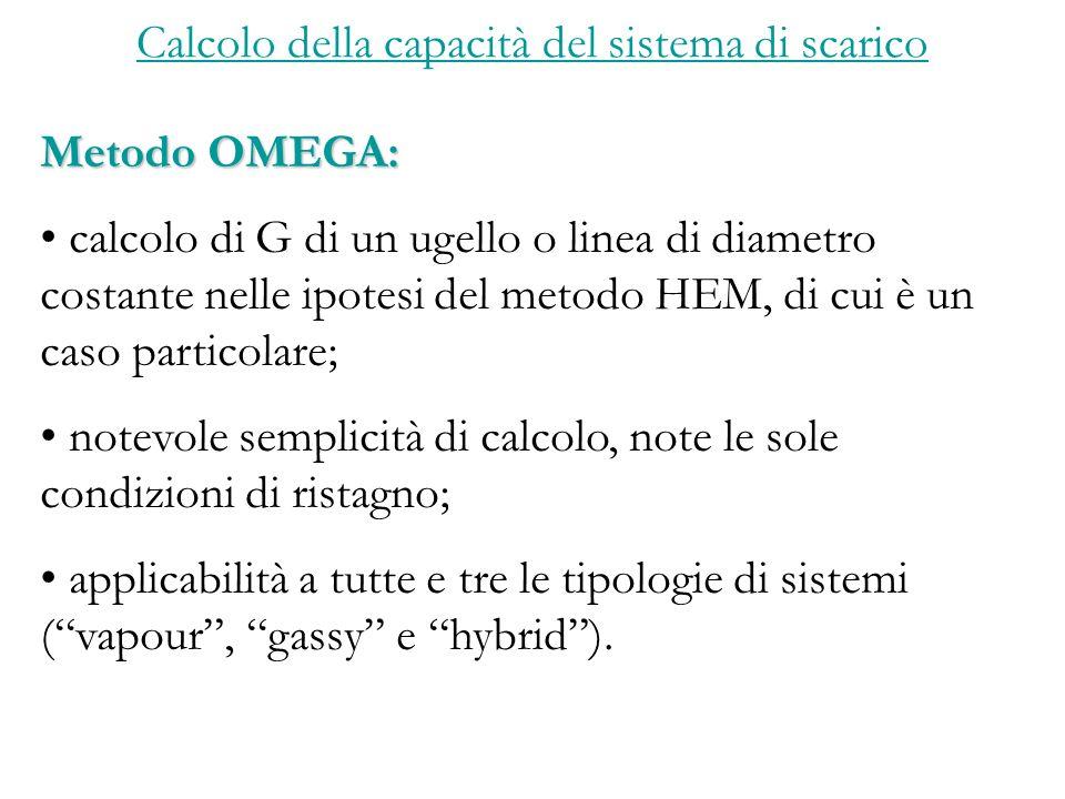 Calcolo della capacità del sistema di scarico Metodo OMEGA: calcolo di G di un ugello o linea di diametro costante nelle ipotesi del metodo HEM, di cui è un caso particolare; notevole semplicità di calcolo, note le sole condizioni di ristagno; applicabilità a tutte e tre le tipologie di sistemi (vapour, gassy e hybrid).