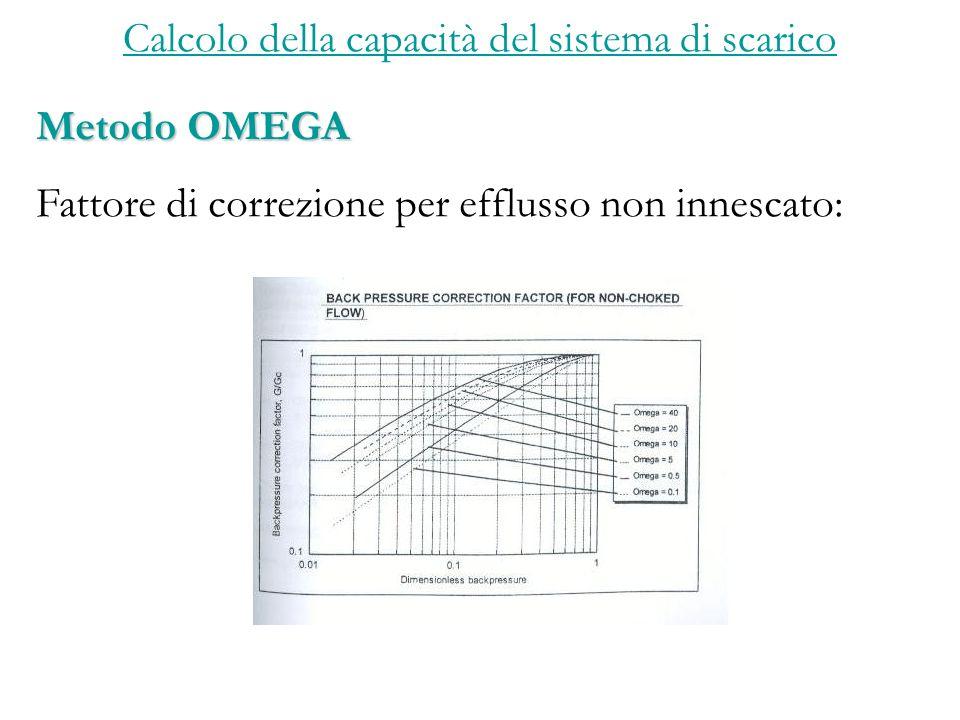 Calcolo della capacità del sistema di scarico Metodo OMEGA Fattore di correzione per efflusso non innescato: