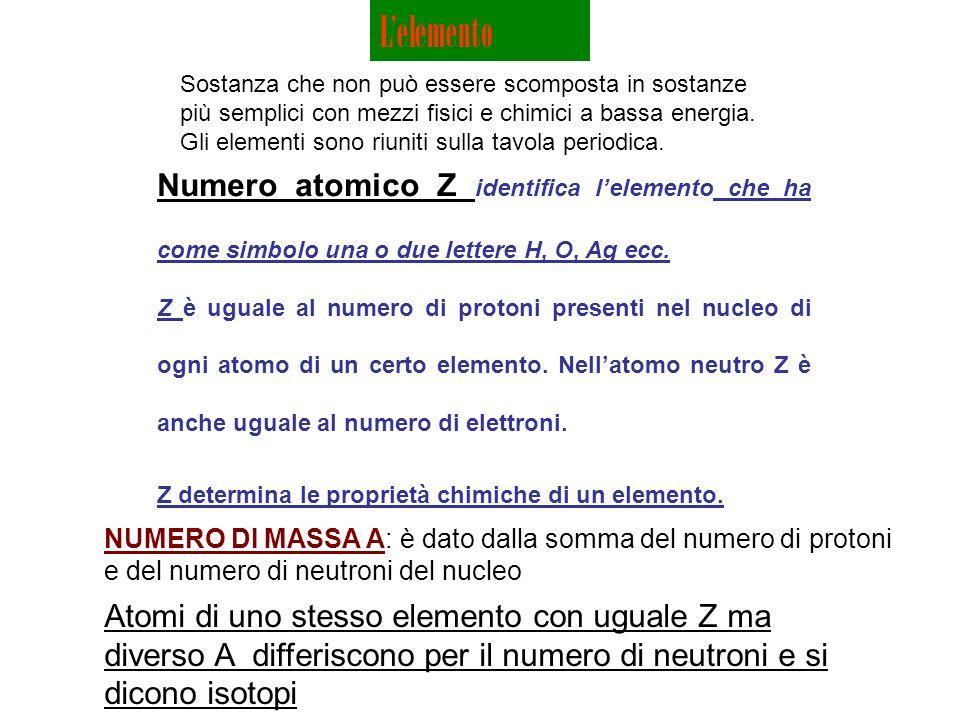 Numero atomico Z identifica lelemento che ha come simbolo una o due lettere H, O, Ag ecc. Z è uguale al numero di protoni presenti nel nucleo di ogni