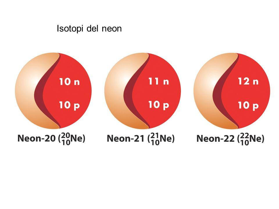 Isotopi del neon