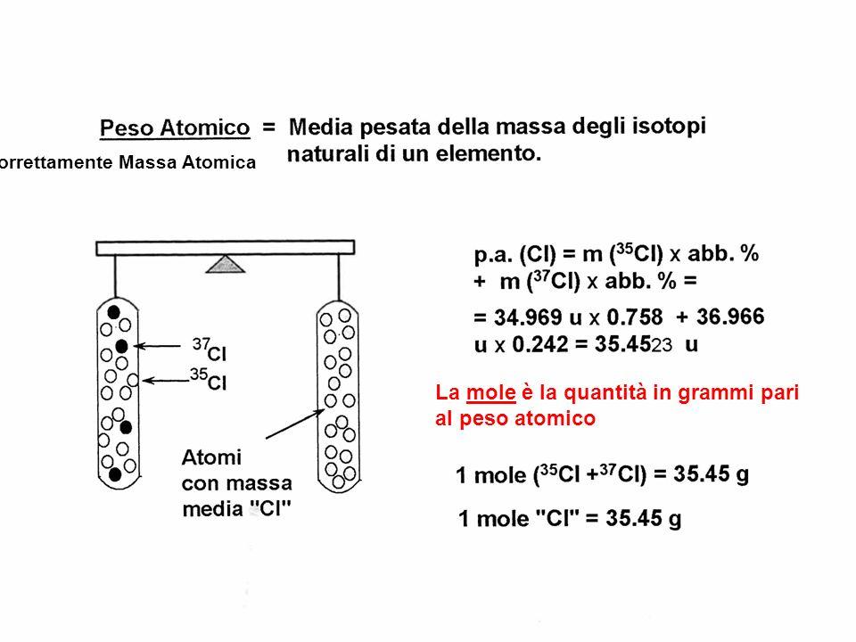 La mole è la quantità in grammi pari al peso atomico più correttamente Massa Atomica