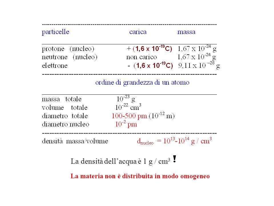 Massa atomica e uma L unità di massa atomica (uma, u o anche dalton) corrisponde a 1/12 della massa dell atomo di Carbonio- numero di massa A=12 =6 protoni + 6 neutroni ed equivale a 1,66 * 10 -24 grammi.