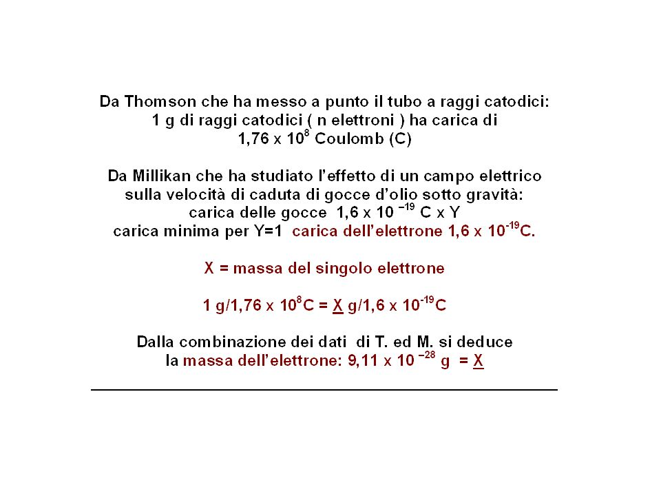 Esperimento di Rutherford A proposito del nucleo…………..