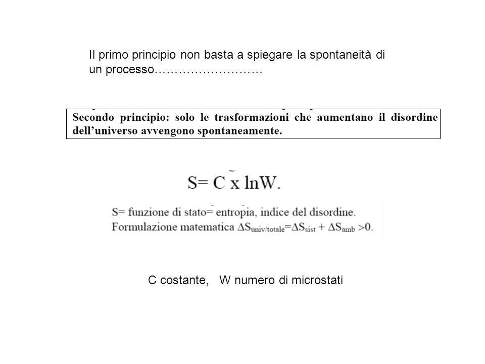 Il primo principio non basta a spiegare la spontaneità di un processo……………………… C costante, W numero di microstati