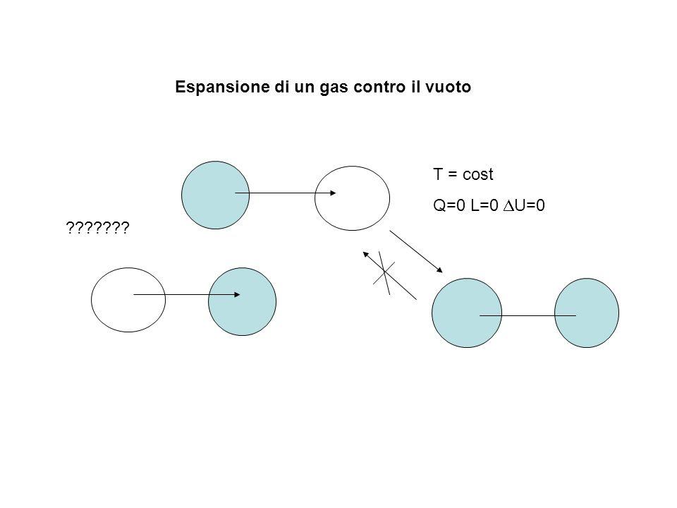T = cost Q=0 L=0 U=0 ??????? Espansione di un gas contro il vuoto