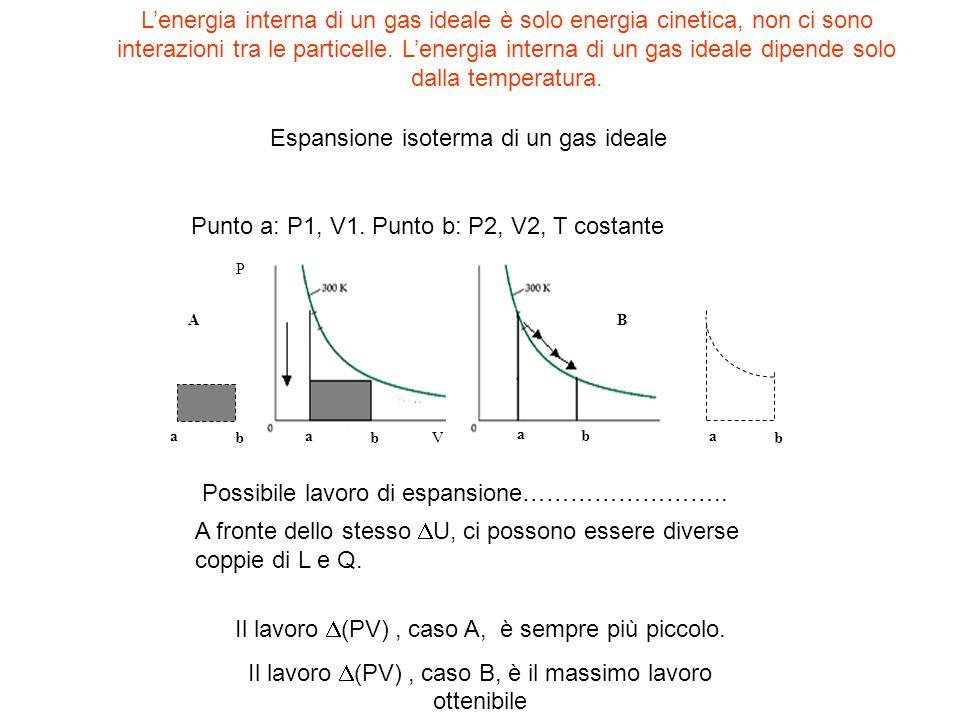 Lenergia interna di un gas ideale è solo energia cinetica, non ci sono interazioni tra le particelle. Lenergia interna di un gas ideale dipende solo d