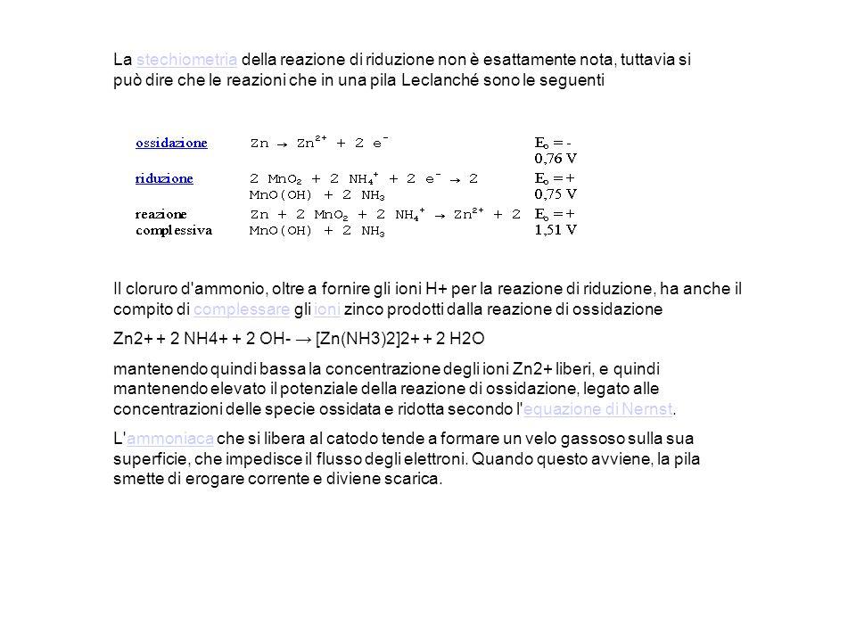 Il cloruro d ammonio, oltre a fornire gli ioni H+ per la reazione di riduzione, ha anche il compito di complessare gli ioni zinco prodotti dalla reazione di ossidazionecomplessareioni Zn2+ + 2 NH4+ + 2 OH- [Zn(NH3)2]2+ + 2 H2O mantenendo quindi bassa la concentrazione degli ioni Zn2+ liberi, e quindi mantenendo elevato il potenziale della reazione di ossidazione, legato alle concentrazioni delle specie ossidata e ridotta secondo l equazione di Nernst.equazione di Nernst L ammoniaca che si libera al catodo tende a formare un velo gassoso sulla sua superficie, che impedisce il flusso degli elettroni.