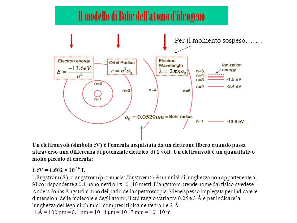 Il modello di Bohr dellatomo didrogeno Per il momento sospeso…….. Un elettronvolt (simbolo eV) è l'energia acquistata da un elettrone libero quando pa