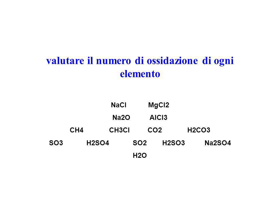 valutare il numero di ossidazione di ogni elemento NaCl MgCl2 Na2O AlCl3 CH4 CH3Cl CO2 H2CO3 SO3 H2SO4 SO2 H2SO3 Na2SO4 H2O