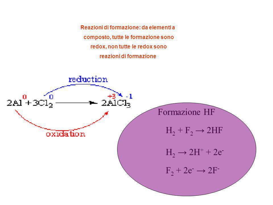 H 2 + F 2 2HF H 2 2H + + 2e - F 2 + 2e - 2F - Formazione HF Reazioni di formazione: da elementi a composto, tutte le formazione sono redox, non tutte