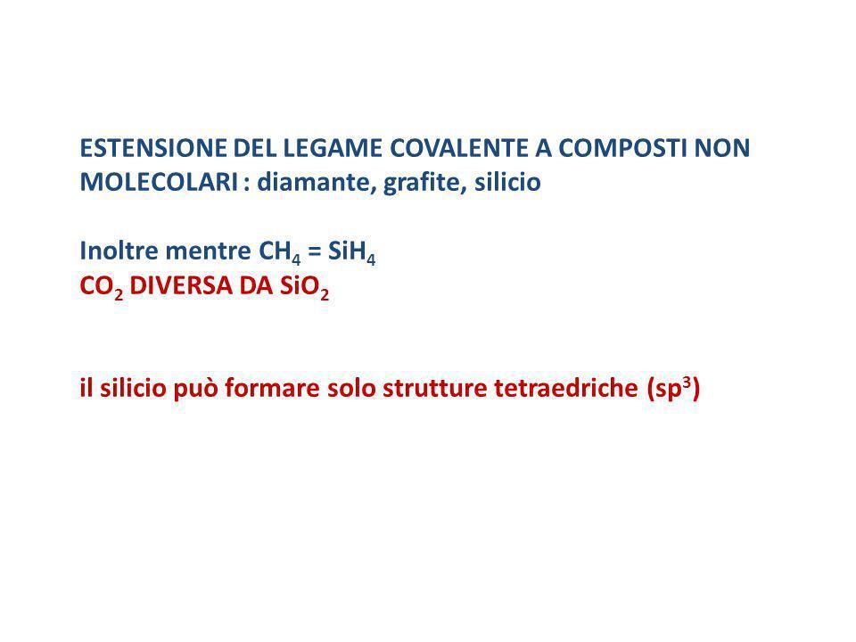 ESTENSIONE DEL LEGAME COVALENTE A COMPOSTI NON MOLECOLARI : diamante, grafite, silicio Inoltre mentre CH 4 = SiH 4 CO 2 DIVERSA DA SiO 2 il silicio pu