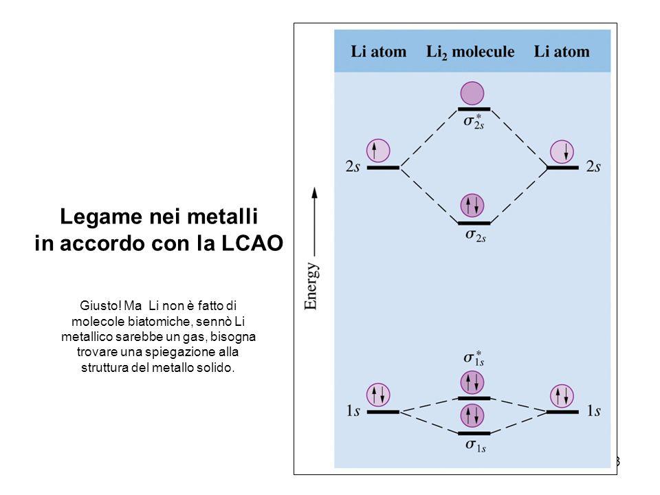 13 Legame nei metalli in accordo con la LCAO Giusto! Ma Li non è fatto di molecole biatomiche, sennò Li metallico sarebbe un gas, bisogna trovare una