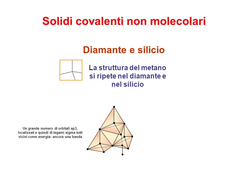 Solidi covalenti non molecolari Diamante e silicio La struttura del metano si ripete nel diamante e nel silicio Un grande numero di orbitali sp3, loca