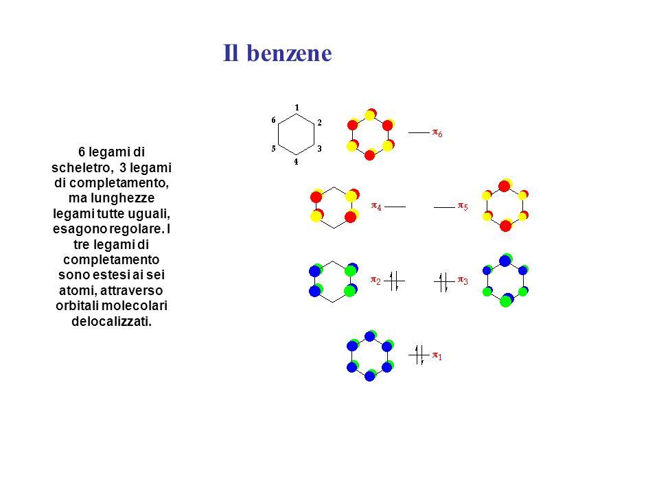 Il benzene 6 legami di scheletro, 3 legami di completamento, ma lunghezze legami tutte uguali, esagono regolare. I tre legami di completamento sono es