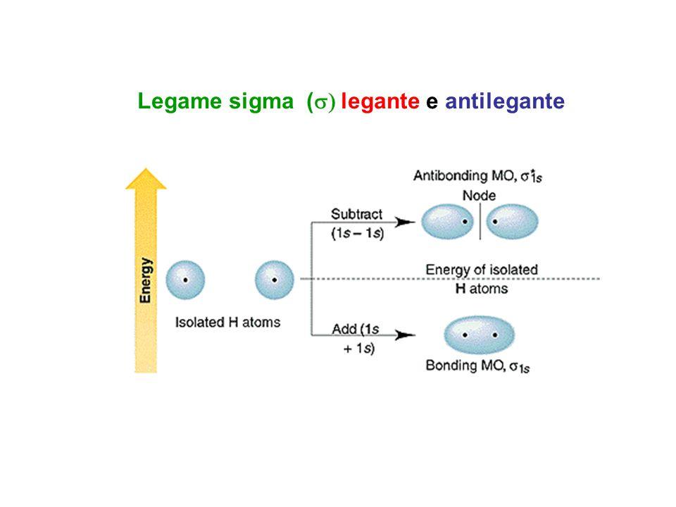 Legame sigma ( legante e antilegante