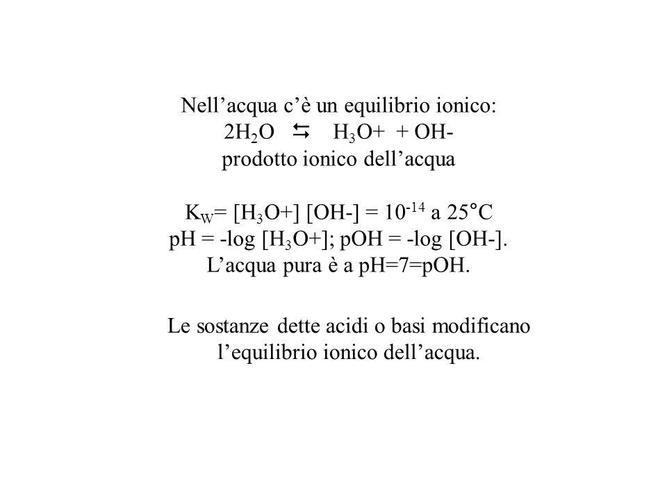 Nellacqua cè un equilibrio ionico: 2H 2 O H 3 O+ + OH- prodotto ionico dellacqua K W = [H 3 O+] [OH-] = 10 -14 a 25°C pH = -log [H 3 O+]; pOH = -log [OH-].