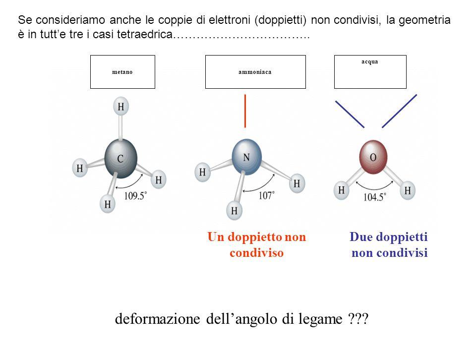 metanoammoniaca acqua Un doppietto non condiviso Due doppietti non condivisi deformazione dellangolo di legame ??? Se consideriamo anche le coppie di