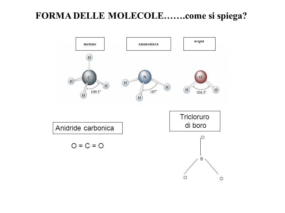 FORMA DELLE MOLECOLE…….come si spiega? metanoammoniaca acqua O = C = O Anidride carbonica B Cl Tricloruro di boro