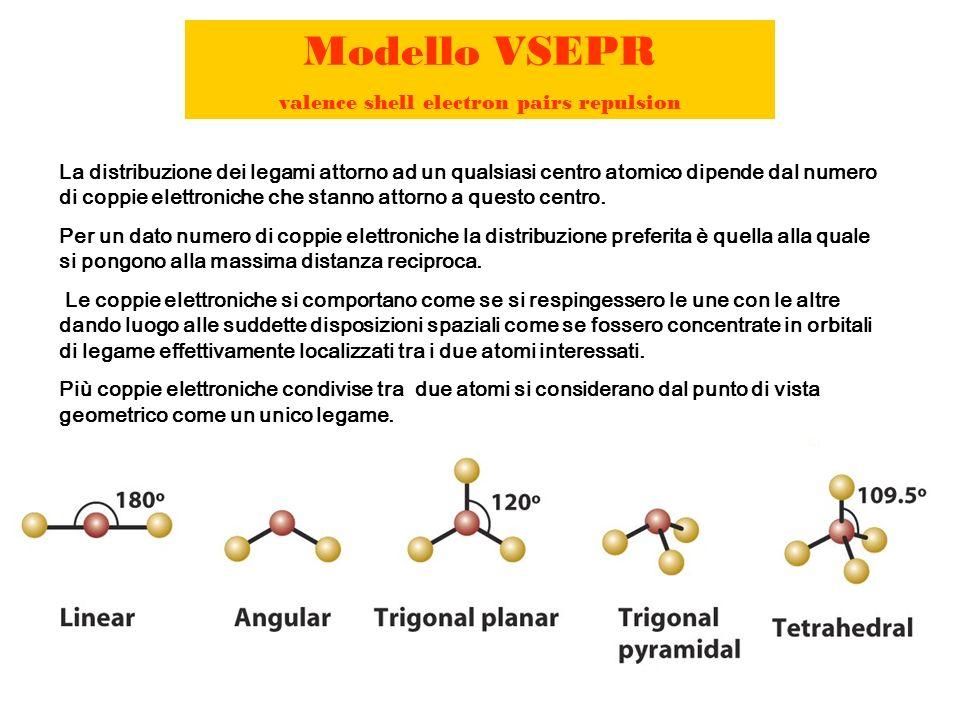 La distribuzione dei legami attorno ad un qualsiasi centro atomico dipende dal numero di coppie elettroniche che stanno attorno a questo centro. Per u