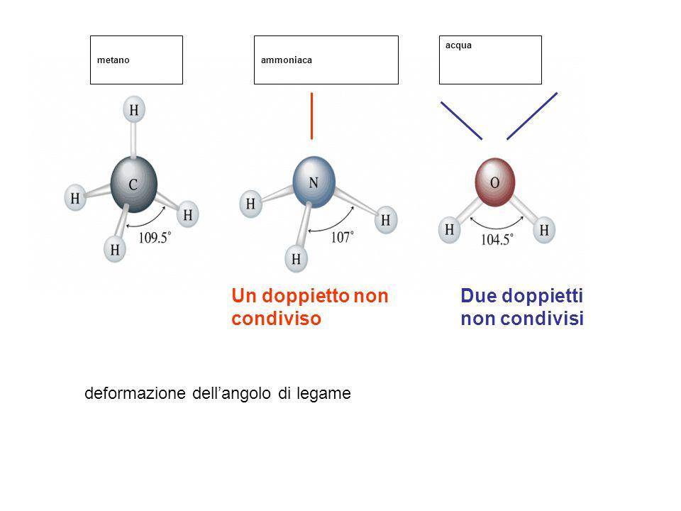 metanoammoniaca acqua Un doppietto non condiviso Due doppietti non condivisi deformazione dellangolo di legame