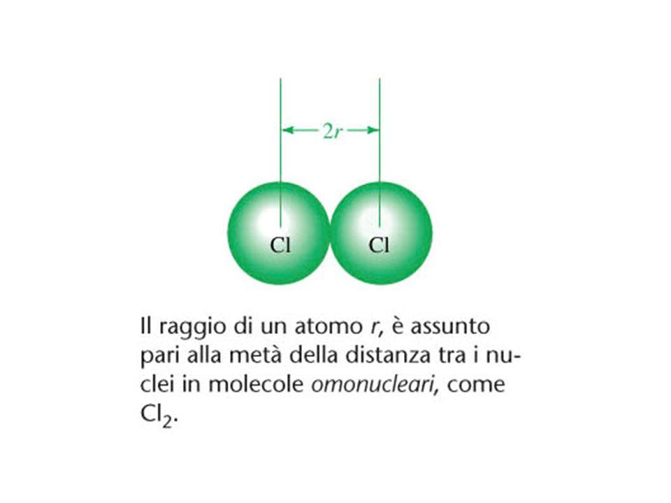 O = C = O Molecola di anidride carbonica …dato sperimentale Introduciamo i legami multipli…………………….doppio legame