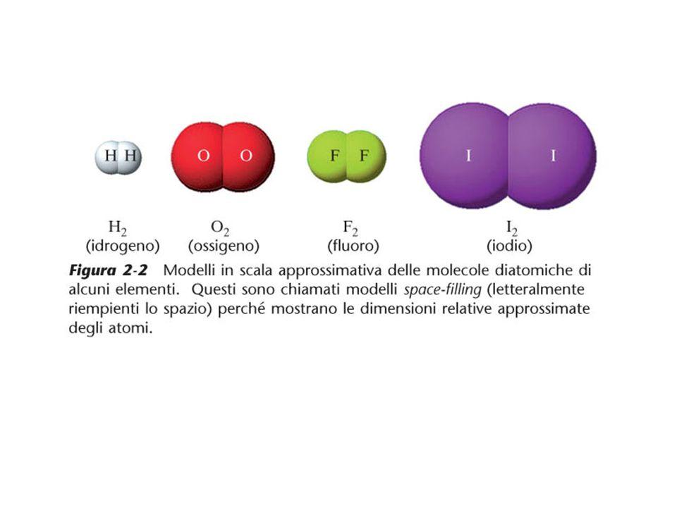 S P Dalla posizione degli elementi sulla tavola periodica………..
