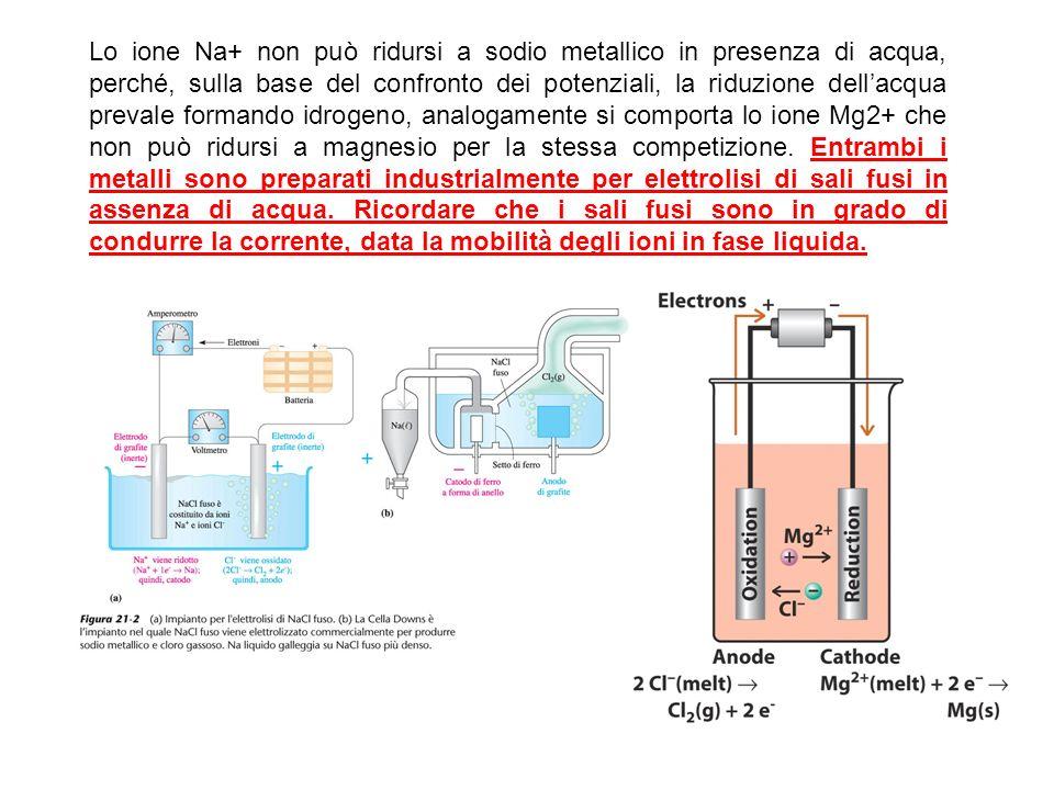 Lo ione Na+ non può ridursi a sodio metallico in presenza di acqua, perché, sulla base del confronto dei potenziali, la riduzione dellacqua prevale formando idrogeno, analogamente si comporta lo ione Mg2+ che non può ridursi a magnesio per la stessa competizione.