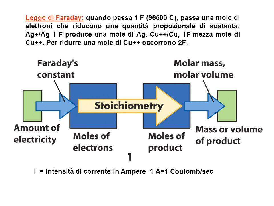 Legge di Faraday: quando passa 1 F (96500 C), passa una mole di elettroni che riducono una quantità propozionale di sostanta: Ag+/Ag 1 F produce una mole di Ag.