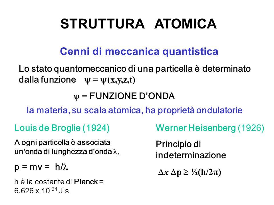 Cenni di meccanica quantistica Lo stato quantomeccanico di una particella è determinato dalla funzione = (x,y,z,t) = FUNZIONE DONDA la materia, su sca