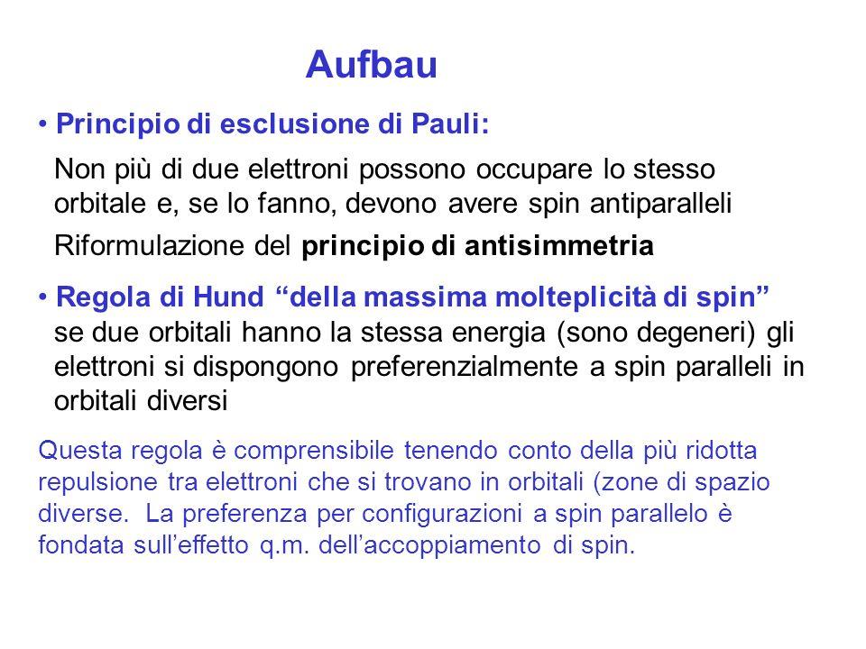 Aufbau Principio di esclusione di Pauli: Non più di due elettroni possono occupare lo stesso orbitale e, se lo fanno, devono avere spin antiparalleli