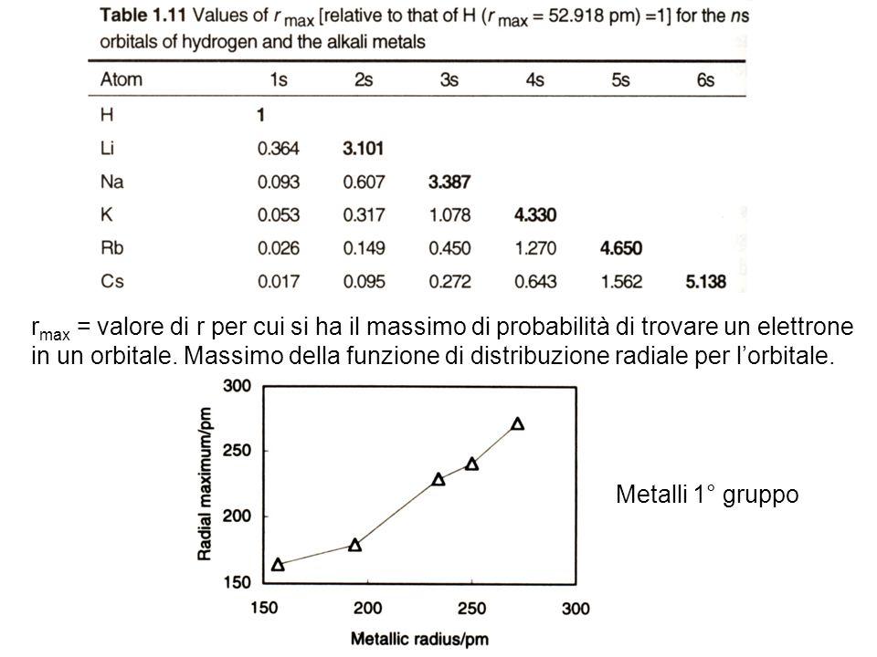 r max = valore di r per cui si ha il massimo di probabilità di trovare un elettrone in un orbitale. Massimo della funzione di distribuzione radiale pe