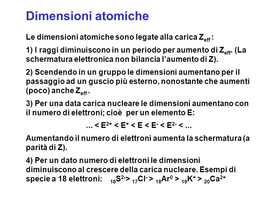 Dimensioni atomiche Le dimensioni atomiche sono legate alla carica Z eff : 1) I raggi diminuiscono in un periodo per aumento di Z eff. (La schermatura