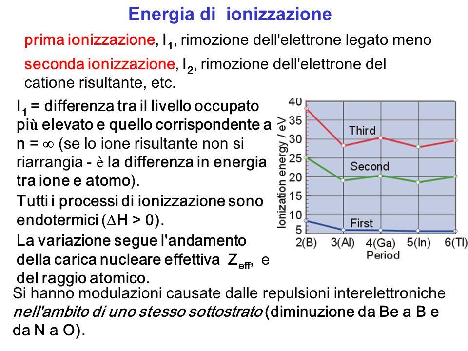 Energia di ionizzazione prima ionizzazione, I 1, rimozione dell'elettrone legato meno seconda ionizzazione, I 2, rimozione dell'elettrone del catione