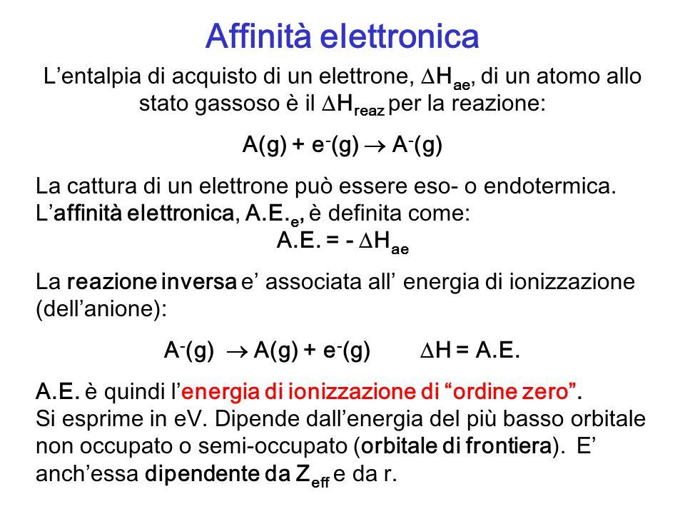 Affinità elettronica Lentalpia di acquisto di un elettrone, H ae, di un atomo allo stato gassoso è il H reaz per la reazione: A(g) + e - (g) A - (g) L