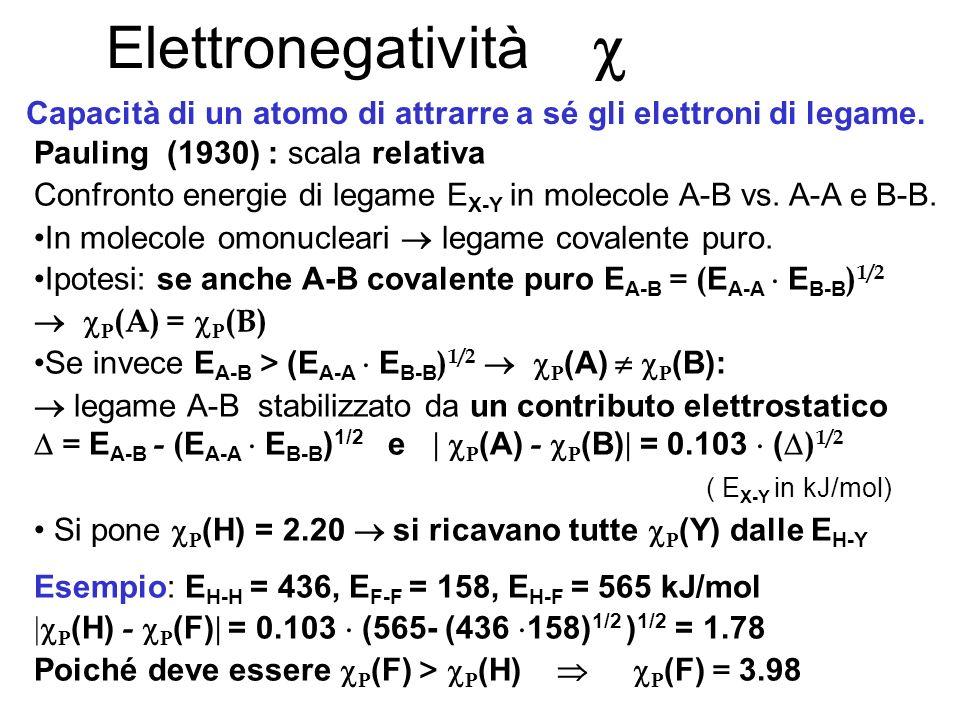 Capacità di un atomo di attrarre a sé gli elettroni di legame. Elettronegatività Pauling (1930) : scala relativa Confronto energie di legame E X-Y in