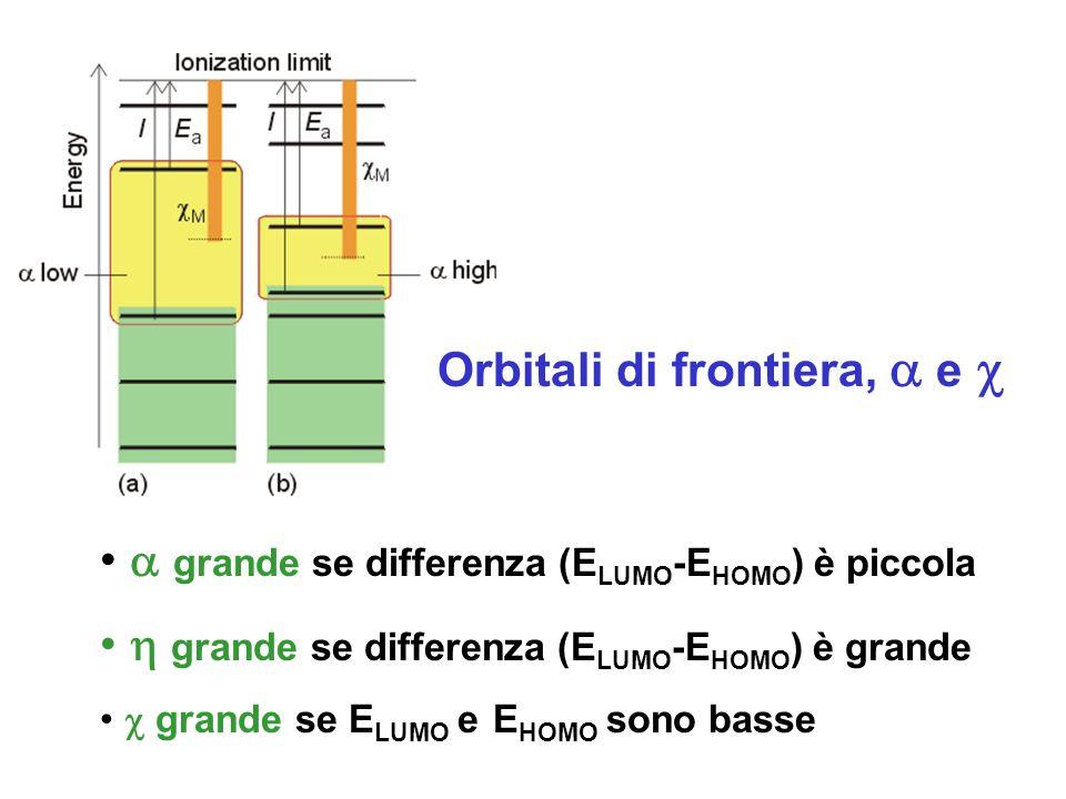 grande se differenza (E LUMO -E HOMO ) è piccola grande se differenza (E LUMO -E HOMO ) è grande grande se E LUMO e E HOMO sono basse Orbitali di fron